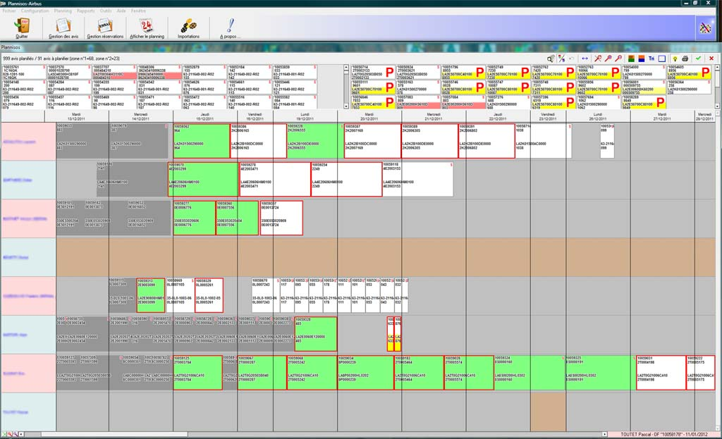 exemple planning du personnel